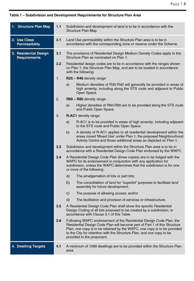 Agenda of ordinary council meeting 25 july 2017 city of wanneroo agenda of ordinary council meeting 25 july 2017 113 fandeluxe Gallery