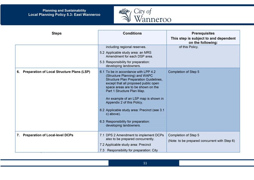 Agenda of ordinary council meeting 1 may 2018 pdf creator fandeluxe Gallery
