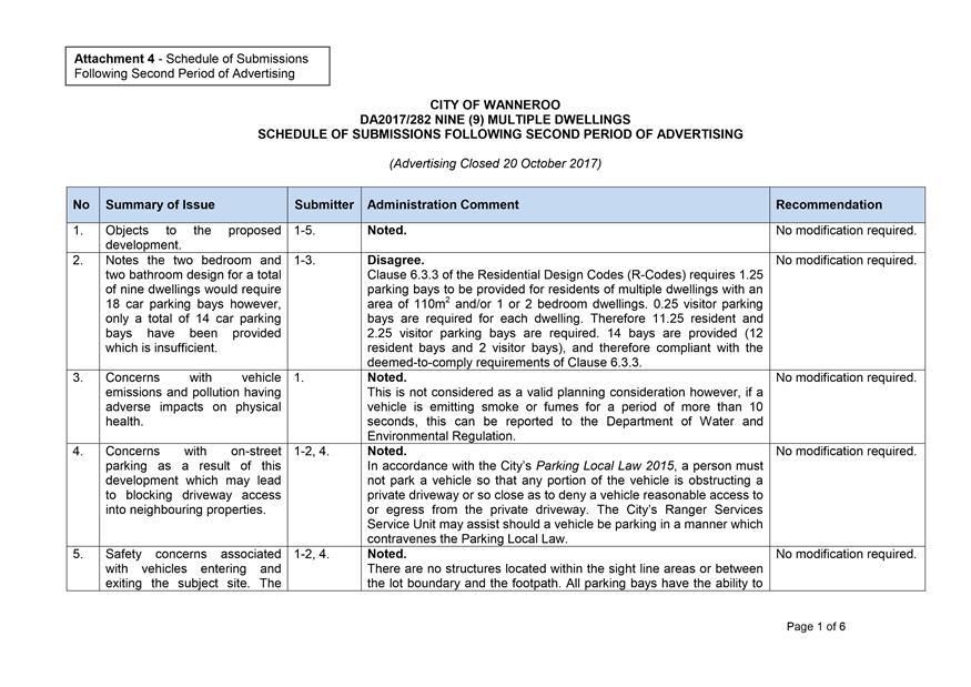 Agenda of Elected Members' Briefing Session - 19 June 2018